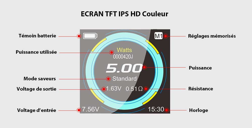 Ecran IPC Eclipse