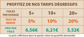Tableau des remises LE BASQUE par Terroir et Vapeur